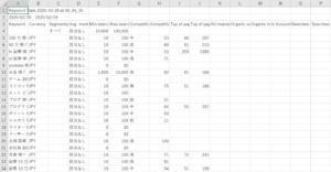 keyword-planner4